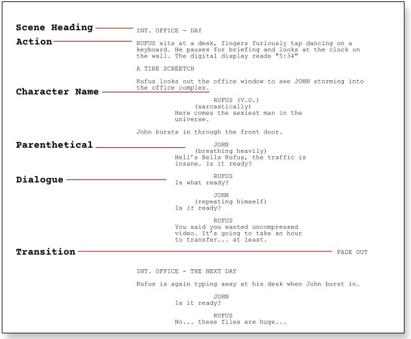 How to Write a Screenplay Using Celtx